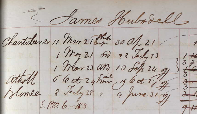 james hubsdell service record